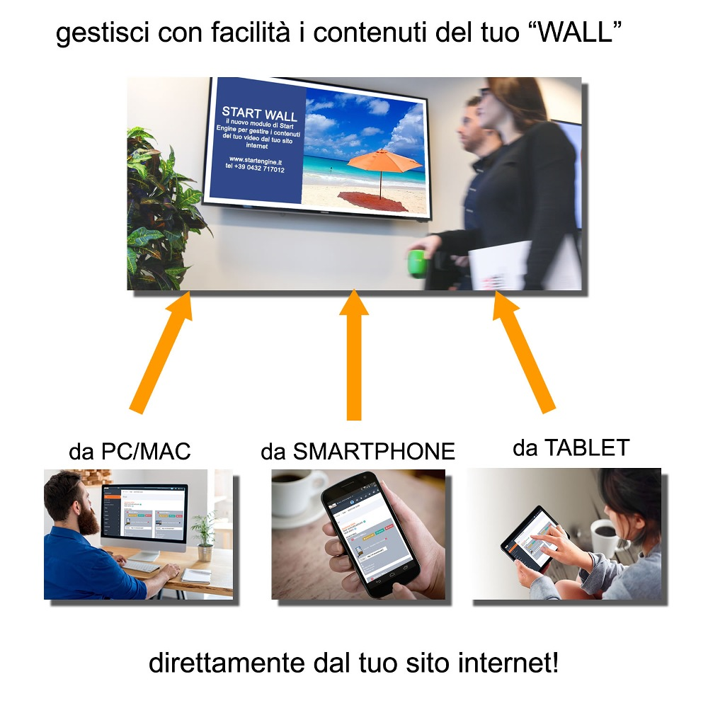 VIDEO WALL, il nuovo modulo di Start Engine